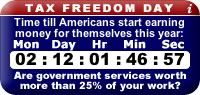 Tax Freedom Clock